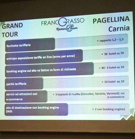 carnia revenue 3