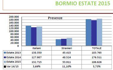 bormio 1